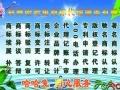 南阳商标注册南阳专利申请南阳版权登记南阳400电话