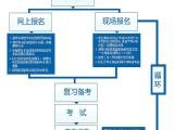 电子科技大学2020自考招生简章