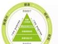 全国连锁高端活力养老社区,泰康之家上海申园今天开业