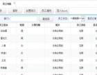 福建泉州软件开发企业库存管理系统软件开发公司