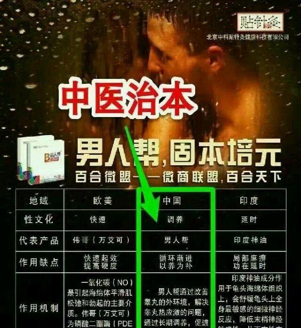 中国中医精髓男人帮