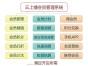 北京云上铺会员管理系统积分软件招商