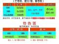 名师1对1每月:高中3990元、初中2500