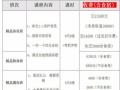 2017湛江公务员面试开课 协议班不过退费