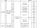 2017年四川公务员笔试培训班