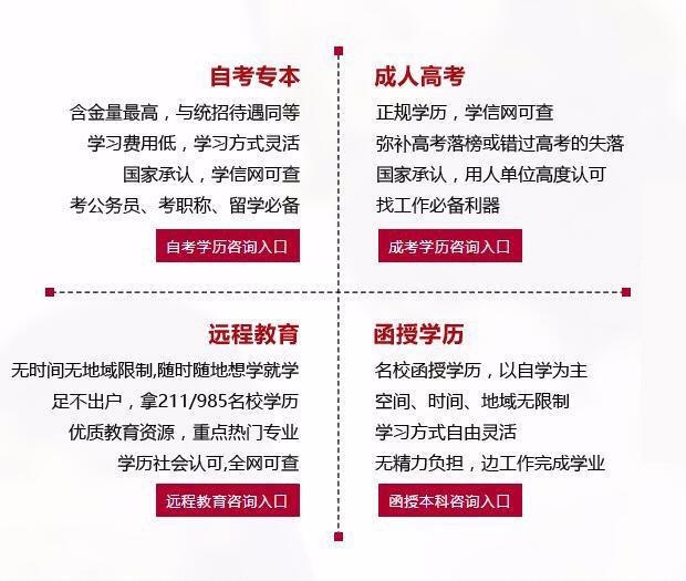 上海学历提高