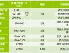 天津保士洁环保植物涂料 纯植物涂料 天然环保
