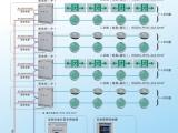 ZC-C-A应急照明控制器智能应急照明疏散系统