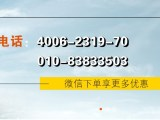 选择困难症?看看别人是怎么挑北京汽车年检过期产品的