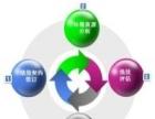 河北曌盛再生资源有限公司