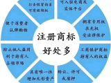 石家庄悟空财税代办商标注册,转让等服务