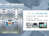 上海出租電梯廣告位出租,全國商務樓,社區覆蓋,歡迎詢價