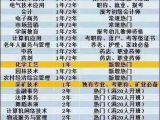 西宁龙翮腾教育信息咨询责任有限公司