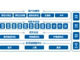 广东省OA网络加速促销信息的较新相关信息