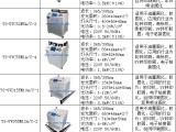 深圳厂家云硕灯业可定制电子胶黏剂固化机