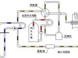 韩国三星RVXIHF040EA中央空调