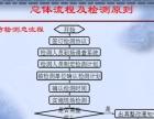潍坊市青州市设计备案后消防检测您一定来找我