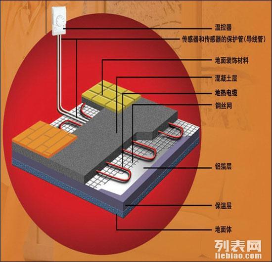 北京专业电地暖空气能机销售安装