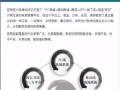 岳阳网站建设就找云科1800全套岳阳较便宜