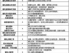 济南网红培训,济南直播培训,济南网络主播培训价格