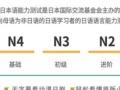 南京江宁日语零基础学习日语考试培训