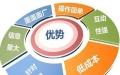 网站排名推广优化,快速提升目标客户转化率
