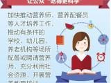 株洲营养配餐机构-华汇营养配餐服务中心