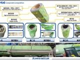 深圳注塑机环保节能保温罩,远红外纳米加热圈