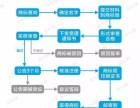 郑州个人注册商标 商标注册是什么