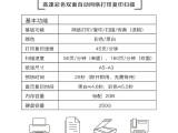 广州周边柯美454黑白复合机复印机出售,出租,租赁