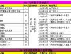 沈阳启源学府考研:强化班课程表