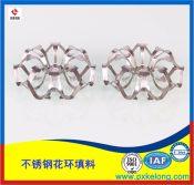 不锈钢铝合金花环填料 各种型号金属花环填料厂家直销