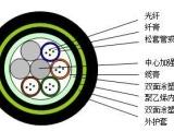 康宁GYTA53-33光缆 架空光缆 户