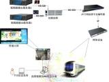 助力新基建推出軌道交通SDI光纖OPS電腦模塊