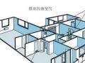银川工业新风系统安装