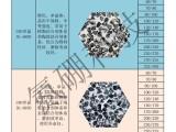 立方氮化硼DP-6600可以做鍍覆工藝 氮硼科技