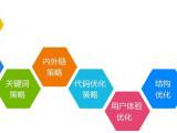 杭州seo优化公司新的一年SEO如何开展云搜宝运营心得大分享
