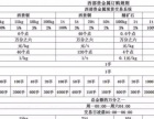 天润集团西贵所招商代理加盟 厨卫设备