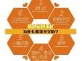 惠州成人大专本科报考已启动!