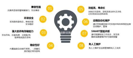 日华科技率先在业内研发人防警报智能新型电池