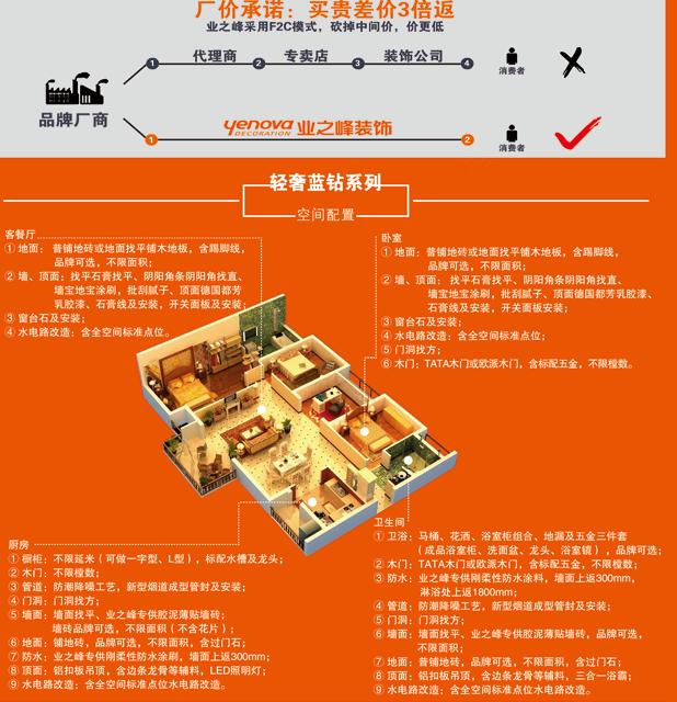 西宁市五矿柴达木广场样板间征集中 西宁家庭装修公司