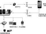 新維訊livex超融合全能機虛擬摳像系統直播設備