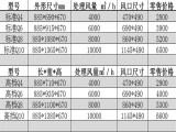 抛售油烟净化器_热销的沧州清普等离子油烟净化器在哪可以买到