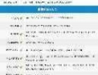 西区网站建设,网页设计,西区seo网站推广