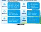 第十七届中国国际装备制造业博览会