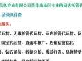 枣庄天猫淘宝代运营店铺钻展店铺推广按效果付费保销量