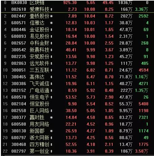 丽江旅游:分享!股票小百科