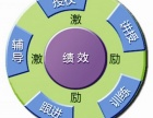 东莞企业现场管理与改善管理咨询