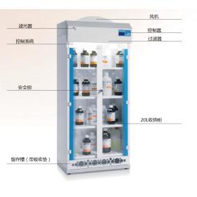 净气型试剂柜价格 陕西物超所值的净气型储药柜出售