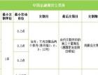 秦皇岛期货开户 股指期货全国前十机构 手续费低
